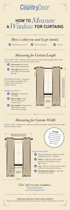 How to measure for curtains.