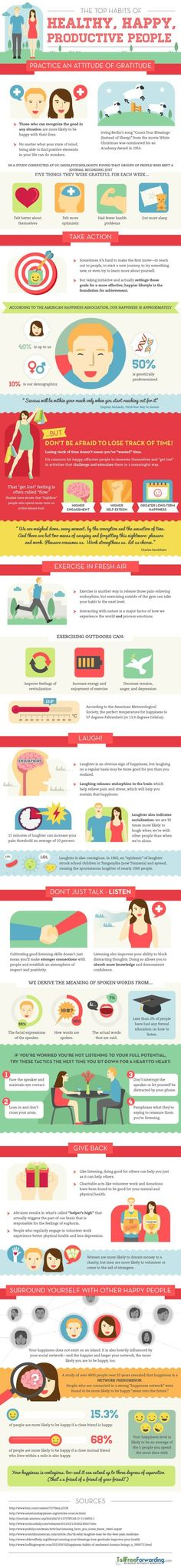 top habits of happy helthy productive people #happy #livelonger