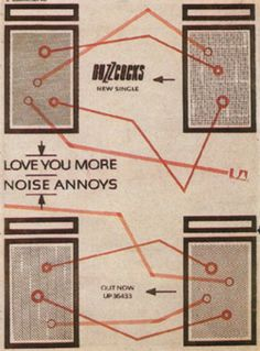 Buzzcocks – Love You More Noise Annoys, Poster (251×340). By Malcolm Garrett.