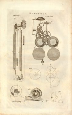 Page illustrating two diagrams of HOROLOGY CLEPSYDRA CLOCK-WORK
