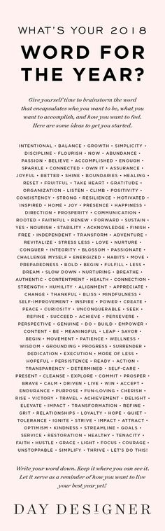 What's your word? Tell me in the comments below!!