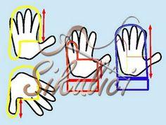 Střih na palčáky rukavice