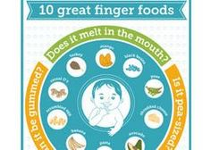 Finger Foods For Your Baby