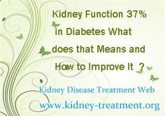 What does kidney function 37% in Diabetes means and how to improve it ? From the kidney function we can know that how serious the kidneys are damaged, which stage the disease is in and what kind of treatment should be applied to treat this disease. In the following i will tell you more information about 37% kidney function.
