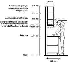 What is the right size of the standard kitchen cabinet height ? Is the kitchen cabinet you have at home is too big too small too wid.  sc 1 st  Pinterest & Kitchen Cabinet Sizes Chart | The Standard Height of Many Kitchen ...