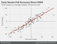 enten-early-polls-prediction