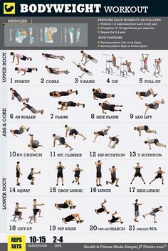 Fitwirr Mens Bodyweight Workout Poster, 18 X 24 Total-Body Home Workouts Poster for Men - A Complete Bodyweight Training Guide for Men Fitness - bodyweight Exercises to Lose Belly Fat, Build Muscles