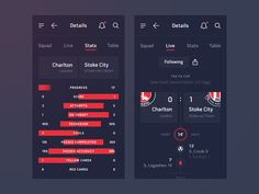 Hey! Here is another WIP of the first version mobile app design for Kick Score — brand new mobile app with live soccer scores from all over the World. Stay tuned!