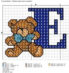 Alfabeto degli orsetti col papillon: E
