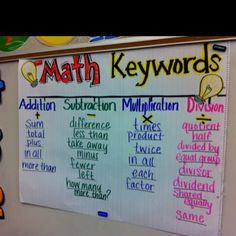 This Math Keyword reference sheet can be helpful for students and students when they are confused they can look up and use their resources to help them solve the problem. just needs line connecting and underline math keywords Math Charts, Math Anchor Charts, Math Strategies, Math Resources, Math Activities, Thinking Maps Math, Math Key Words, Map Math, Math Vocabulary