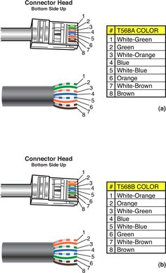 mini usb wiring diagram car radio diagrams wire color code and the four wires inside instalimi i kokes se kabllit