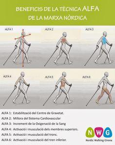 Benefits of Nordic Walking ALFA www.nordicwalking-girona.blogspot.com Nordic Walking, What Is Nordic, Benefits Of Walking, Marathon, Walk Run, Sport, Cross Training, Trekking, Gym