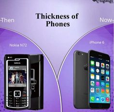 #Timetravels Looks like our phones have gone on a diet, especially in terms of its thickness. What say? #Smartphones
