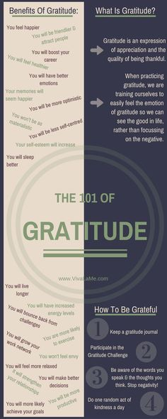 INCLUDING 24 BENEFITS OF PRACTICING GRATITUDE. One stop resource for all things gratitude including definitions, benefits, and ways to practice gratitude.