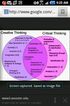 Creative thinking versus Critical Thinking Maybe one way to look at this. Creative Thinking, Design Thinking, Teaching Tools, Teaching Resources, Higher Order Thinking, E Mc2, Instructional Design, Critical Thinking Skills, Learning Styles