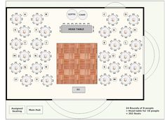 Banquet Plan Space Layout Use This Software To Lay Out The for Banquet Seating Chart Template Wedding Table Layouts, Wedding Reception Layout, Tent Wedding, Wedding Seating, Reception Rooms, Wedding Ideas, Farm Wedding, Wedding Bells, Dream Wedding