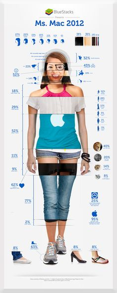 utente medio mac