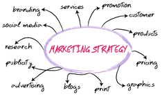 Make Your Affiliate Marketing Business A Huge Online Business Success