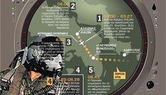 F-16 αναζητούσαν UFΟ ύστερα από αναφορά πιλότου της Ολυμπιακής