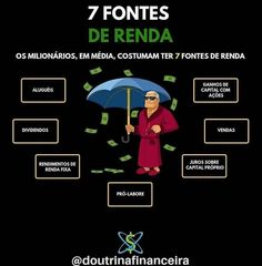 7 fontes de renda Money On My Mind, Study Quotes, Financial Tips, Business Management, Study Tips, Self Development, Money Tips, Business Marketing, Economics