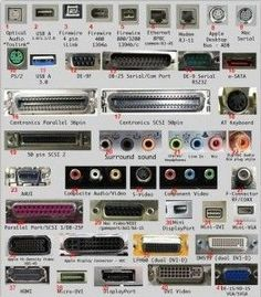 all about PC ports
