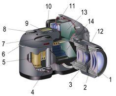 ¿Que es una cámara DSLR?