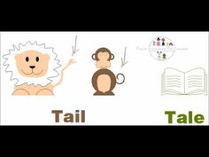 English vocabulary: Tail VS tale.  www.englisheverywhereforeveryone.com English Vocabulary, Esl, Improve Yourself, Fictional Characters