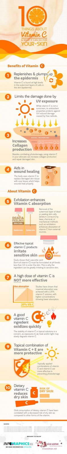 10 Things About Vitamin C – Learn more about how to add Vitamin C Serums into your routine with Skincarisma. Follow us and this board as we start creating educational infographics!