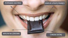 10 powodów dlaczego powinniśmy jeść gorzką czekoladę – Szkolenia dietetyczne