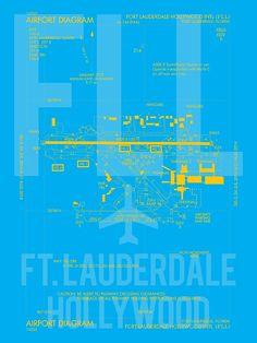 FLL Fort Lauderdale Airport Diagram