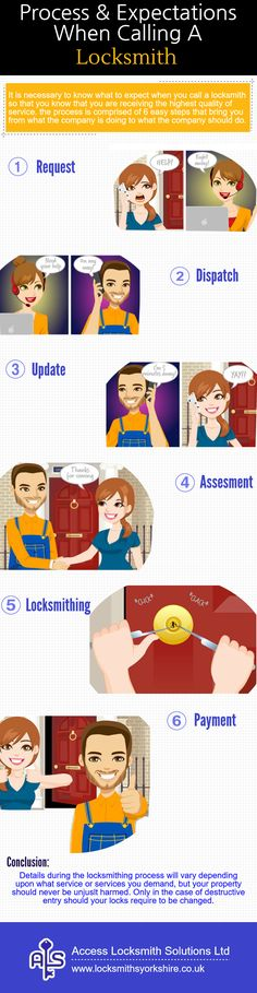 It is necessary to understand what to expect when you call a locksmith so that you know that you are getting the highest quality of service. Six easy steps are involved in the process of calling a locksmith which are described in this infographic.