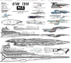 Star Trek / Star Wars Ship size chart