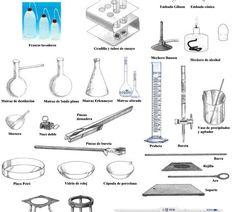 Resultado de imagen de material laboratorio