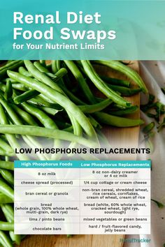 """Phosphorus is not often shown in the Nutrition Facts section of food labels, but one way to limit that is to avoid foods with """"phos-"""" ingredients, like monosodium phosphate or phosphoric acid. Click image to know more low sodium, low protein and low Nutrition Education, Diet And Nutrition, Nutrition Chart, Nutrition Month, Nutrition Activities, Proper Nutrition, Nutrition Program, Sports Nutrition, Kidney Recipes"""