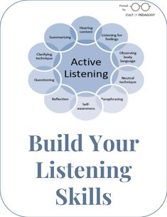 Are you a good listener? To be a successful leader you must be a good listener, hearing what is said – and not said and become an active listener. Active Listening contributes directly to building strong relationships. Improve Communication Skills, Effective Communication, Good Communication, Reflective Listening, Active Listening, Questioning Techniques, Good Listening Skills, Mental Health First Aid, Cult Of Pedagogy
