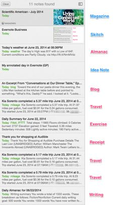 10 Ways My Use of Evernote Has Evolved Over Time