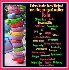 EDS Ehlers Danlos Syndrome Awareness Ehlers Danlos Syndrome Symptoms, Ehlers Danlos Hypermobility, Elhers Danlos Syndrome, Mitral Valve Prolapse, Chronic Pain, Chronic Illness, Illness Disease, Rare Disease, Cluster Headaches