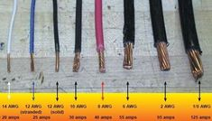 Ever wonder what the gauge of a wire mean? Have you seen the term AWG and not know what it is? Here you will learn more about the American Wire Gauge (AWG) Standard and what it means. Home Electrical Wiring, Electrical Code, Electrical Projects, Electrical Installation, Electrical Outlets, Electronics Basics, Electronics Projects, Electronic Engineering, Electrical Engineering