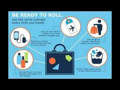 Pacdepot- Packing Tips for Business Travel