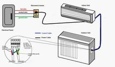 40+ Split AC ideas in 2020 | hvac air conditioning, air conditioning system,  electrical wiring diagramPinterest