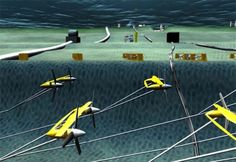 Underwater kites to harvest Gulf Stream power.