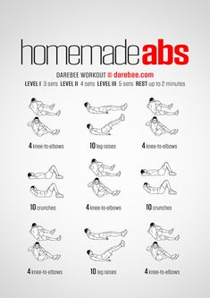 Abs need constant work in order to be strong, supple and well-defined. The Homemade Abs workout helps you keep your abs in shape by targeting the four major abdominal muscle groups. Add EC to test your muscle recovery time and you have a workout that shou Cardio Workout At Home, Six Pack Abs Workout, Workout For Flat Stomach, Best Ab Workout, Abs Workout Routines, Gym Workout Tips, Abs Workout For Women, At Home Workouts, Pooch Workout