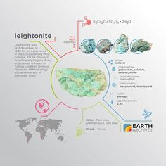 Leightonite was first described in 1938 for an occurrence in the Chuquicamata Mine, Colama, El Loa Province, Antofagasta Region, Chile, and named in honor of Tomas Leighton Donoso, Professor of Mineralogy at the University of Santiago, Chile. #science #nature #geology #minerals #rocks #infographic #earth #leightonite