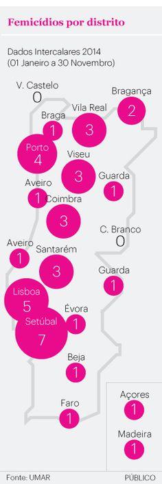 """Setúbal é o Distrito mais afectado por este """"homens"""" assassinos"""