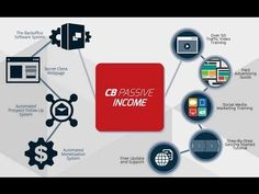 CB PASSIVE INCOME - residual earnings from ClickBank online from home -  http://www.wahmmo.com/cb-passive-income-residual-earnings-from-clickbank-online-from-home/ -  - WAHMMO
