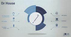 Resultado de imagen de infografia minimalista