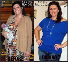 weight loss inspiration for those of us who know what to do but need a kick in the pants to stick with it.
