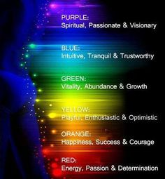 Chakras, people think the red color is bad in your aura, but that is when you are pulling your power back to you!