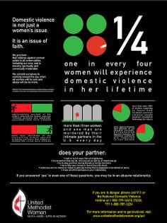 Domestic violence is not just a women's issue.   It is an issue of faith.  We proclaim…that violence against women exists in all communities,  including our own, and is morally, spiritually and universally intolerable.   We commit ourselves to working toward the day when all women will be safe and abuse will be no more.