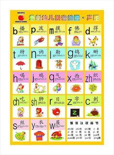 pinyin-initials